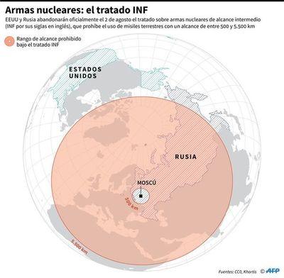 EEUU y Rusia rompen el tratado de desarme nuclear INF
