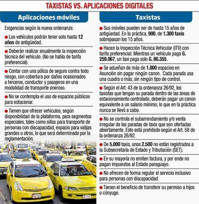 MUV y Uber con ordenanza, pero ahora dicen que falta reglamentar