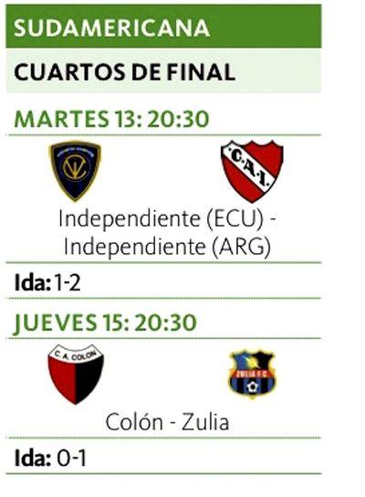 Independiente apunta otra vez a la gloria