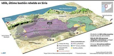 Tensión en Idlib por ataque a convoy turco mientras avanzan tropas sirias