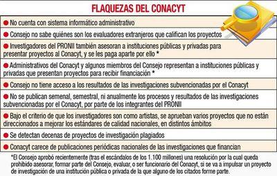 """Conacyt aprobó resolución para frenar las """"avivadas"""""""