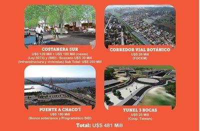 Presentan millonario paquete de obras de infraestructura para Asunción y Área Metropolitana