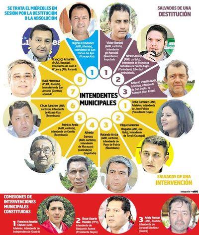 Diputados extienden su impunidad a los intendentes presos e imputados