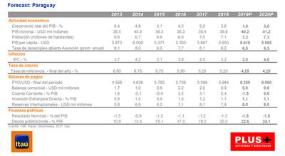 Menor crecimiento de la economía