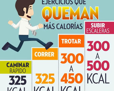 Sedentarismo, una epidemia que azota a paraguayos