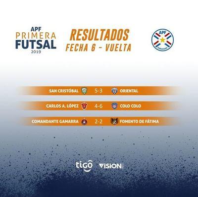 Resultados de la tercera categoría del Futsal FIFA