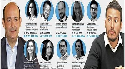 HOY / Peralta Vierci favorece con aumentazos a leales y deja a la deriva a trabajadores