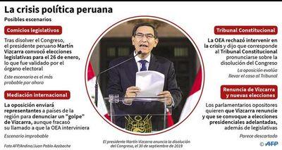 Posibles escenarios para solventar  la crisis política que enfrenta Perú