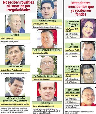 Fiscalía aún ignora irregularidades en comunas vetadas del Fonacide
