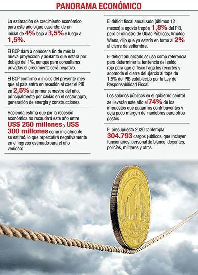 Alertan que aumentos pondrían en riesgo estabilidad macroeconómica