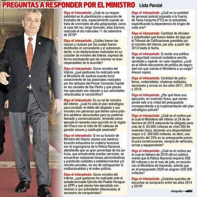 Senado interpela hoy a Villamayor en un ambiente de críticas a su gestión