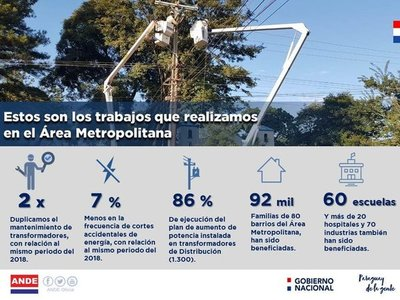 ANDE proyecta Plan Maestro de Iluminación Pública