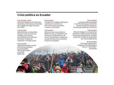 Los indígenas rechazan  cualquier  diálogo con el Gobierno de Ecuador
