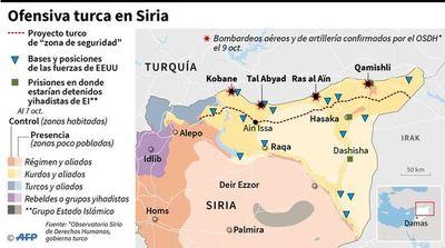 Turquía inicia ofensiva contra kurdos en Siria y genera gran preocupación