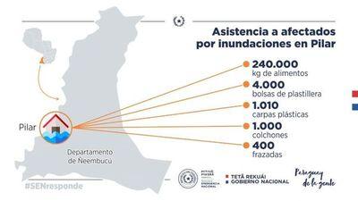 240.000 kilos de comida entregados en Pilar