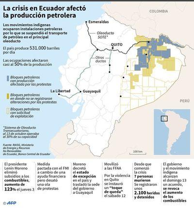 Ecuador busca recuperarse de las protestas contra la austeridad fiscal