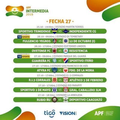Desde hoy se juega la Fecha 27 de la Intermedia