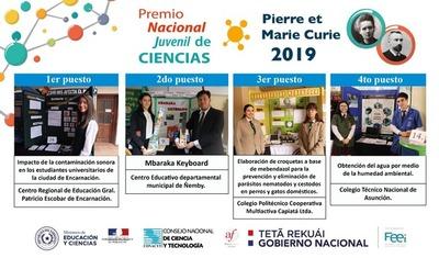 """El Premio Nacional Juvenil de Ciencias """"Pierre et Marie Curie"""" ya tiene ganadores"""