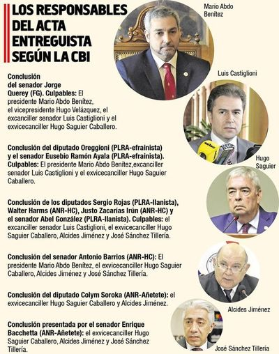 Tres senadores  y un diputado culpan a Mario Abdo del acta entreguista