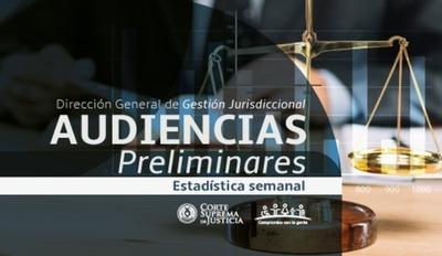 Informan sobre seguimiento de audiencias penales