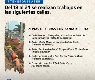 Realizan trabajos en varias calles de Asunción