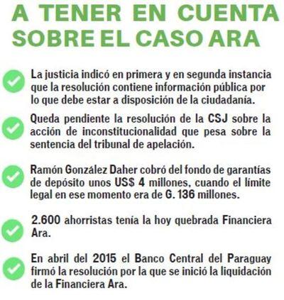 CSJ estudiará acción presentada por el BCP