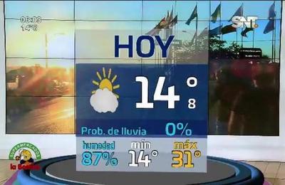 Pronóstico del tiempo para todo el país en la Mañana de cada Día