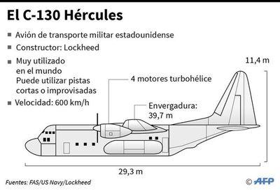 Hallan posibles restos de avión  chileno siniestrado