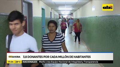 3,8 donantes por cada millón de habitantes