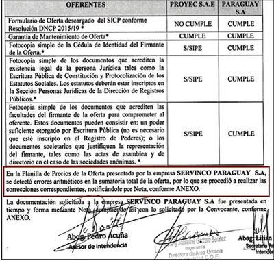 Saltan más objeciones en dudosa adjudicación de intendente Prieto