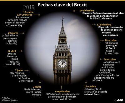 """UE planifica relación con Londres tras el """"brexit"""""""