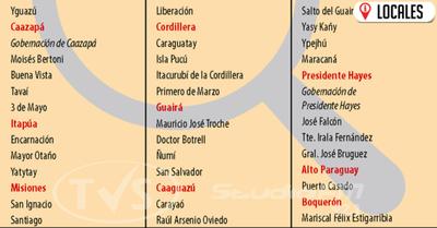 Encarnación y dos municipios más de Itapúa, se aplazaron en rendición del Fonacide