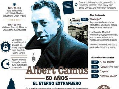 A 60 años de su muerte, Albert Camus sigue presente con su obra