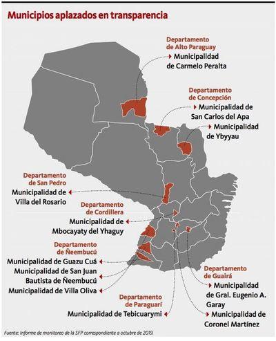 Solo el 15% de municipios transparenta sus recursos