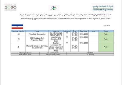 Arabia Saudita abre su mercado a la producción cárnica nacional