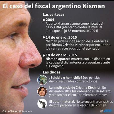 Muerte de fiscal argentino Nisman y atentado a la AMIA siguen impunes