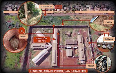 "Túnel de la vergüenza: ""Liberaron"" a 75 reos del penal de Pedro Juan"