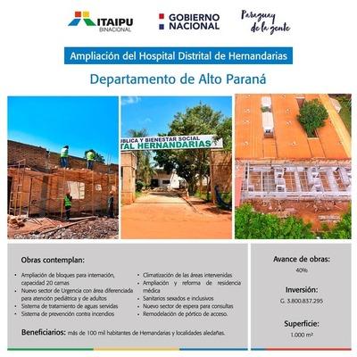 ITAIPU realiza millonaria inversión en Alto Paraná