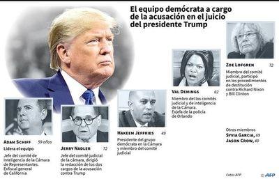 Republicanos cierran fila a favor de Trump, quien afronta  juicio político