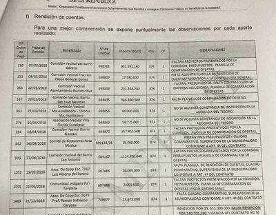 Concejales aprueban pedido de intervención de la Municipalidad de PJC