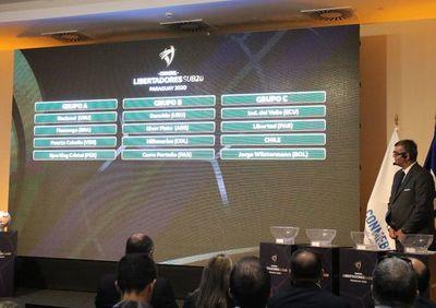 Libertadores Sub 20: los grupos