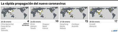 Brasil eleva alerta por coronavirus que se propaga por Asia y Europa