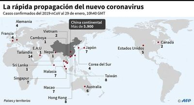 OMS insta al mundo a actuar contra  contagiosa neumonía viral de Wuhan