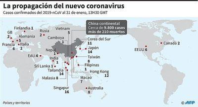 Países aumentan restricciones por imparable contagio de coronavirus