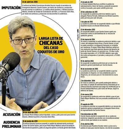 Hace casi diez años Camilo chicanea su proceso penal
