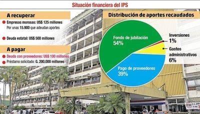 Instan al Gobierno a regularizar deuda histórica de US$ 500 millones con IPS