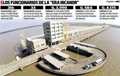 Funcionarios de Nicanor le cuestan G. 54.000 millones anuales a la EBY