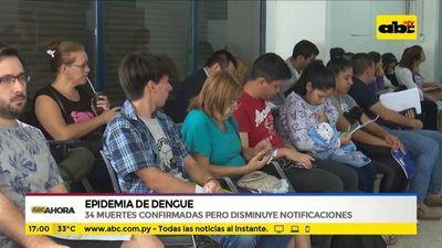 Dengue con 34 muertes confirmadas, pero disminuyen notificaciones