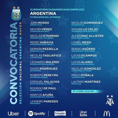 Convocados de Argentina para la clasificatoria a Catar 2022