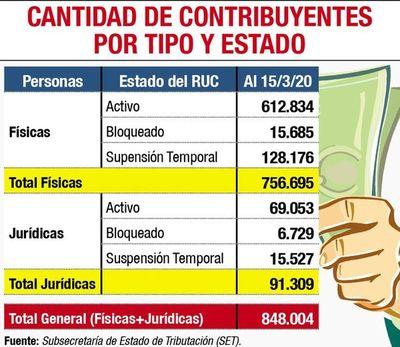 Fisco tiene suspendidos y bloqueados 166.000 RUC
